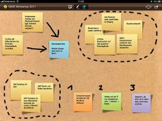 iBrainstorm - I use post it's when brainstorming, designing, planning. Why not use that iPad to do the same thing? iBrainstorm rocks as a free app!