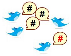 Top 5 Tools To Search/Browse Twitter By Hashtag