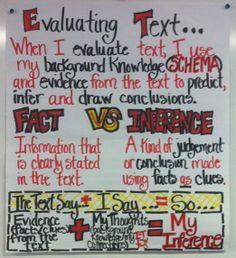 Fact vs. Inference Chart    http://3.bp.blogspot.com/-cxZRcfqFfME/T4BbDfXO6ZI/AAAAAAAAArY/RMzd2WbeiJQ/s1600/fact+infer+eval+text+chart.JPG