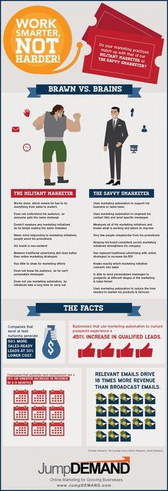 Work Smarter, Not Harder - Marketing Infographic