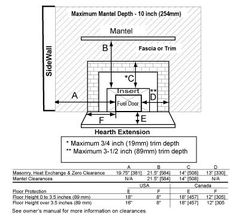 Image result for fireplace surround code requirements fireplace code require mantel fire box yahoo search results teraionfo