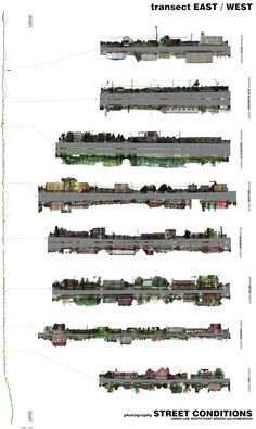 Urban Transect street sections and plan New Urbanism, Landscape And Urbanism, Landscape Plans, Urban Landscape, Landscape Design, Architecture Mapping, Architecture Graphics, Architecture Drawings, Architecture Design