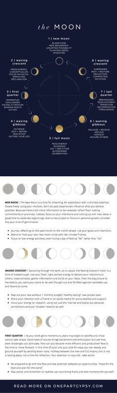 ∆ Moon Magick... A comprehensive lunar guide describing each of the moon phases and how to best harness their energy
