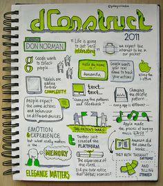 Sketchnotes blog