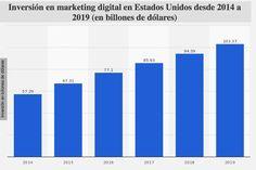 El 90% de las empresas suspende en marketing digital