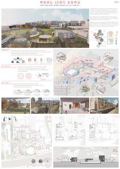 Library Architecture, Architecture Panel, Architecture Portfolio, Architecture Details, Modern Architecture, Architecture Sketchbook, Architecture Graphics, Victorian Architecture, Presentation Board Design