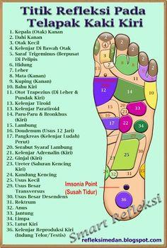 Shiatsu Massage – A Worldwide Popular Acupressure Treatment Health Tips, Health And Wellness, Health Fitness, Health And Beauty, Body Fitness, Acupressure Treatment, Alternative Health, Health Education, Massage Therapy