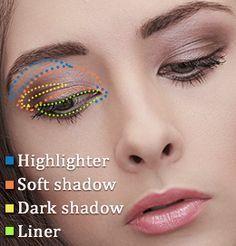 Makeup tip for hooded eyes Pinterest @stylexpert