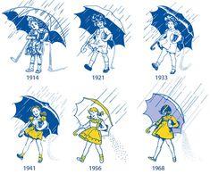 History of the Morton Salt Umbrella Girl
