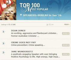 Ranked 3rd Most Popular Speaker Australia - January 2016