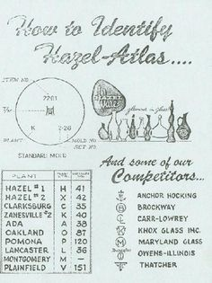 1910 postcard image of the Hazel-Atlas Glass Co. plant in Clarksburg, West Virginia. HISTORY: 1925 Mason jar insert and cap ad. Antique Glass Bottles, Antique Glassware, Bottles And Jars, Glass Jars, Milk Glass, Glass Pitchers, Ball Mason Jars, Mason Jar Diy, Mason Jar Crafts