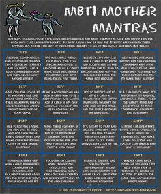 16 personality types, MBTI Mother mantras