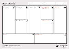 The Business Model Canvas is a one page strategic management and entrepreneurial tool. It allows you to describe, design, challenge, invent, and pivot your business model. Business Canvas, Business Model Template, Business Design, Kaizen, Business Analyst, Business Marketing, Business Notes, Business Education, Etsy Business