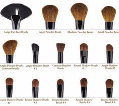 Professionelles Make-up Pinsel Set 32 tlg. - Professionelles Make-up Pinsel Set 32 tlg. Mit Etui – Professionelles Make-up Pinsel Set 3 - Eye Makeup Brushes, Mac Makeup, Makeup Brush Set, Mac Brushes, Makeup Eyeshadow, Contour Brush, Contour Makeup, Face Blender, Professionelles Make Up