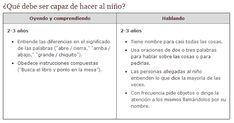 FUENTE: http://lapsico-goloteca.blogspot.com.es/2016/04/sabes-lo-que-es-el-tel.html