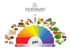 Skala produktów zakwaszających - jaki poziom pH mają poszczególne produkty? Dowiedzcie się, które są kwasowe, a które zasadowe.