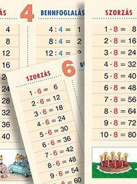 Szorzás, bennfoglalás falitablócsomag Mérete: 34 x 48 cm. Tartalma: 10 tabló/csomag MS-4134 Kids Math Worksheets, Math For Kids, Periodic Table, Words, Multiplication, Periodic Table Chart, Periotic Table, Horse