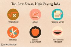 Tired of being stressed at work? Here are 10 low-stress career options with jobs that pay well, along with salary data, and education requirements. Low Stress Jobs, Work Stress, Stuff Co, Customer Service Jobs, Babysitting Jobs, Technical Writer, Good Paying Jobs, Career Exploration, Summer Jobs