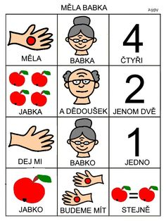 Měla babka Pictogram, Book Activities, Montessori, Preschool, Language, Education, Learning, Logos, Cards