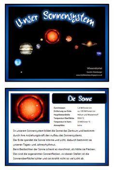 13 Besten Planeten Bilder Auf Pinterest Astronomy Outer Space Und