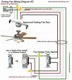 ceiling fan wiring diagram 2 helpful home tips pinterest rh pinterest com ceiling fan wiring no ground ceiling fan wiring without remote
