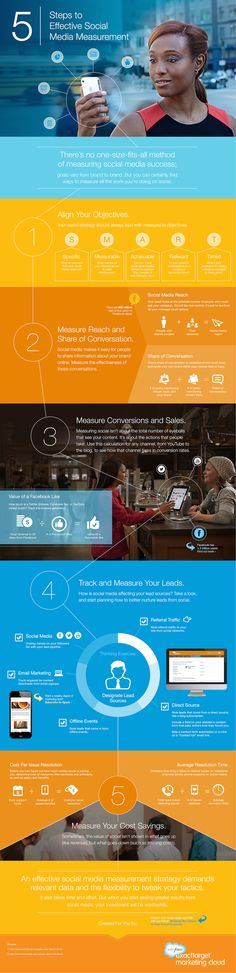 5 Steps to Effective Social Media Measurement [INFOGRAPHIC]