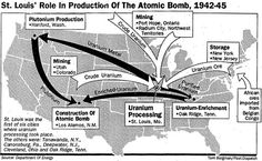 Manhattan Project fallout: Nuclear waste health catastrophe in St. Louis, Missouri - World Socialist Web Site