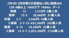 2月4日 2回京都3日高額払い戻し競馬007