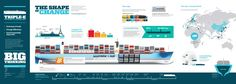Super infographic of Maersk Triple E