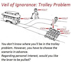 """Memes once lived primarily on Reddit and 4chan and then spread to """"lesser"""" sites such as 9GAG and Facebook; however, today, Facebook is a bizarrely thriving community of meme creators and curators who upload content directly and originally to Facebook. It's a highly collaborative and oddly anonymous community. Here's an example of a Trolley Problem Meme, a community so strong they actually made tee shirts."""