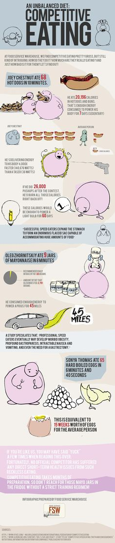 Infographic | An infographic about competitive eating. Worth a read if 9 jars of mayonnaise in eight minutes is your kinda thing.