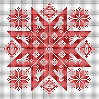 Thrilling Designing Your Own Cross Stitch Embroidery Patterns Ideas. Exhilarating Designing Your Own Cross Stitch Embroidery Patterns Ideas. Xmas Cross Stitch, Cross Stitch Borders, Cross Stitch Charts, Cross Stitch Designs, Cross Stitching, Cross Stitch Patterns, Folk Embroidery, Christmas Embroidery, Cross Stitch Embroidery