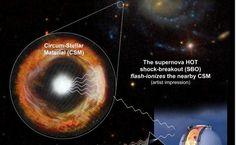 Por primera vez se logró detectar con mayor precisión la muerte de una estrella de alta masa