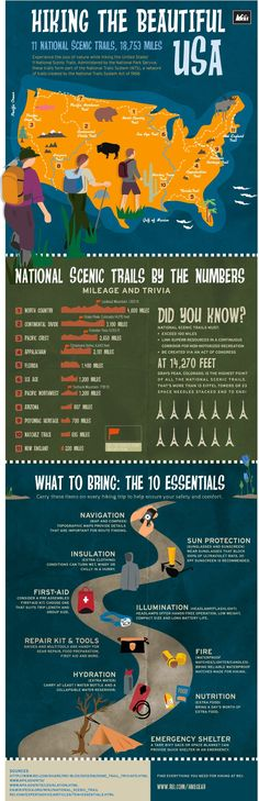 Plan a fun and safe hiking trip with a little help from this REI infographic. Let us take care of the details by joining REI on a weekend adventure hiking along the famed Appalachian Trail! Camping Info, Camping And Hiking, Hiking Usa, Hiking Spots, Camping Hacks, Hiking The Appalachian Trail, Hiking Food, Kayak Camping, Colorado Hiking
