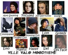 The many faces of ville valo