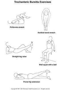 bursitis of the hip stretches Hip Stretches, Mat Exercises, Stretching, Hip Workout, Ab Workouts, Workout Routines, Yoga For Weight Loss, Weight Loss Tips, Hip Alignment