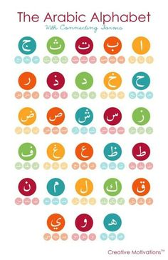 Arabic letter frequency