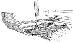 In the later style ships, the reliance on huge timbers to support the mast was replaced by rigging and lateral struts.