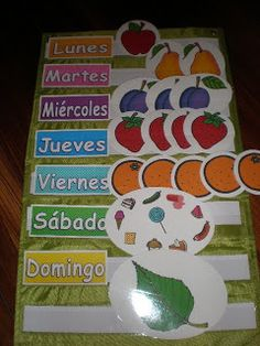 """Primary In the primary classrooms I told the story """"La Oruga Muy Hambrienta """" - """"The Very Hungry Caterpillar"""". I printed the items to te. Preschool Spanish Lessons, Spanish Lesson Plans, Spanish Activities, Lessons For Kids, Spanish Teacher, Spanish Classroom, Teaching Spanish, Learn Spanish, Classroom Ideas"""