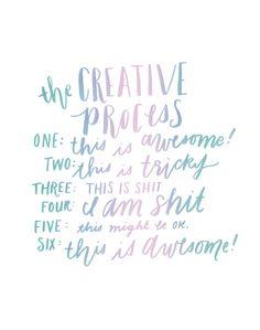The creative process.