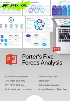 Porters Five Forces Analysis PowerPoint Template Business Presentation, Presentation Design, Presentation Templates, Slide Design, Web Design, 750 Words, Software, List Of Tools, Logo Creation