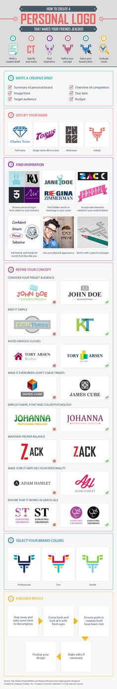 6 Steps to Creating a Personal Logo