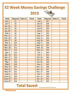 52 Week Money Savings Challenge 2015 Printable Chart. I have created this simple printable chart for you to print and fill in as the weeks progress throughout 2015.