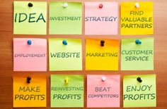The Business Plan for Teen Entrepreneurs, Part 1