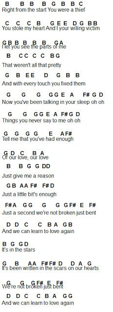 Flute Sheet Music: Just Give Me A Reason