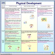 eyfs planning sheets for reception Eylf Learning Outcomes, Learning Stories, Learning Objectives, Play Based Learning, Preschool Assessment, Preschool Education, Special Education Classroom, Communication And Language Activities, Kids Coping Skills