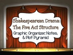 Shakespearean Drama, Five Act Structure: Graphic Organizer, Notes, Plot Pyramid Includes:One page Student Notes Handout on the Freytag Pyramid and the structure of five acts in a dramaDouble Sided Graphic Organizer for ANY 5 Act Play. Ap Literature, British Literature, Teaching Literature, Middle School English, English Fun, Twelfth Night, English Classroom, Reading Centers, Graphic Organizers