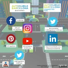 #automobilebcn~el salón del automóvil se adapta a los nuevos tiempos