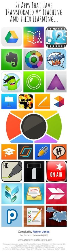 27 Apps that have changed my Teaching and Learning Practice - Updated - RachelJones | iPads in Education | Scoop.it