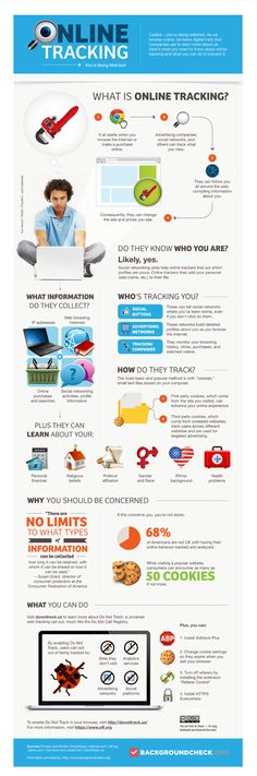 Online-Tracking-You-re-Being-Watched-Background-Check.png (895×2700)